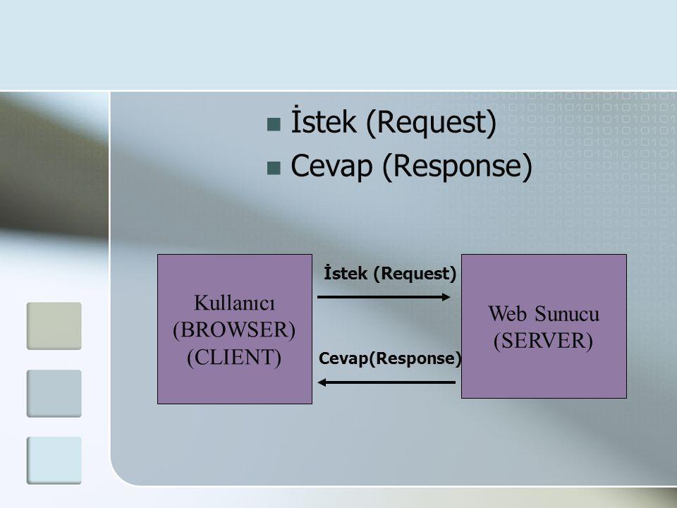  İstek (Request)  Cevap (Response) Kullanıcı (BROWSER) (CLIENT) Web Sunucu (SERVER) İstek (Request) Cevap(Response)