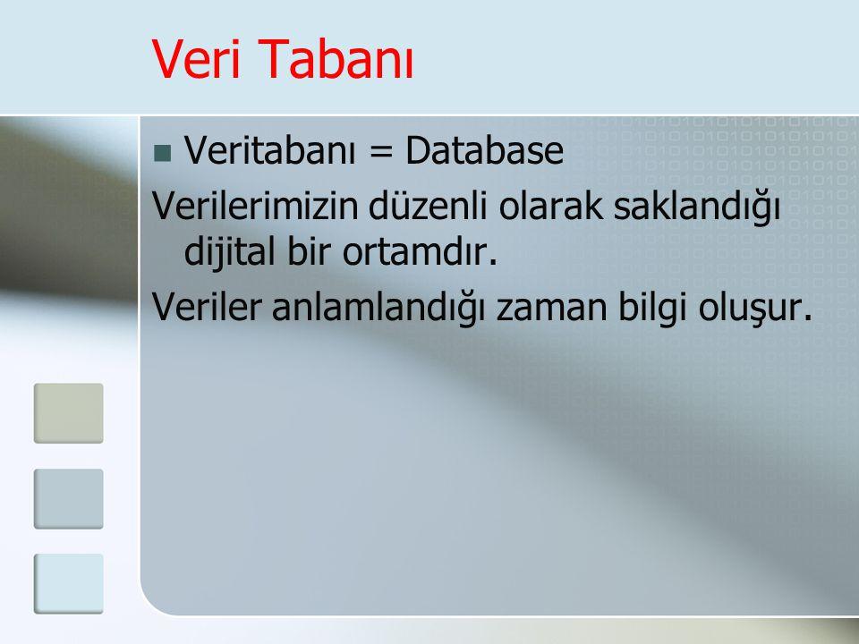 Veri Tabanı  Veritabanı = Database Verilerimizin düzenli olarak saklandığı dijital bir ortamdır. Veriler anlamlandığı zaman bilgi oluşur.