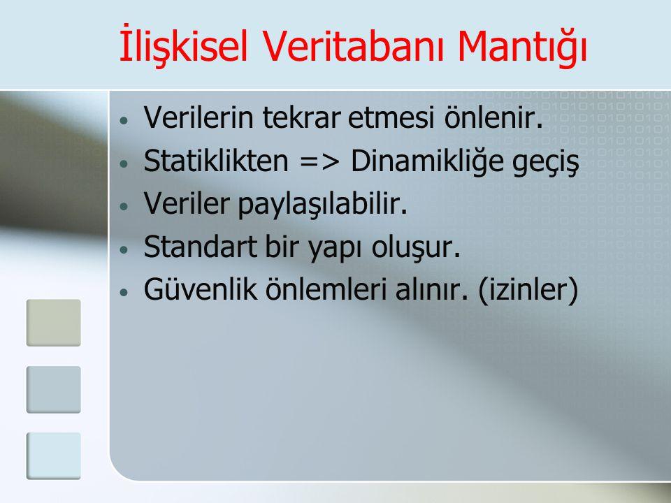 İlişkisel Veritabanı Mantığı • Verilerin tekrar etmesi önlenir. • Statiklikten => Dinamikliğe geçiş • Veriler paylaşılabilir. • Standart bir yapı oluş
