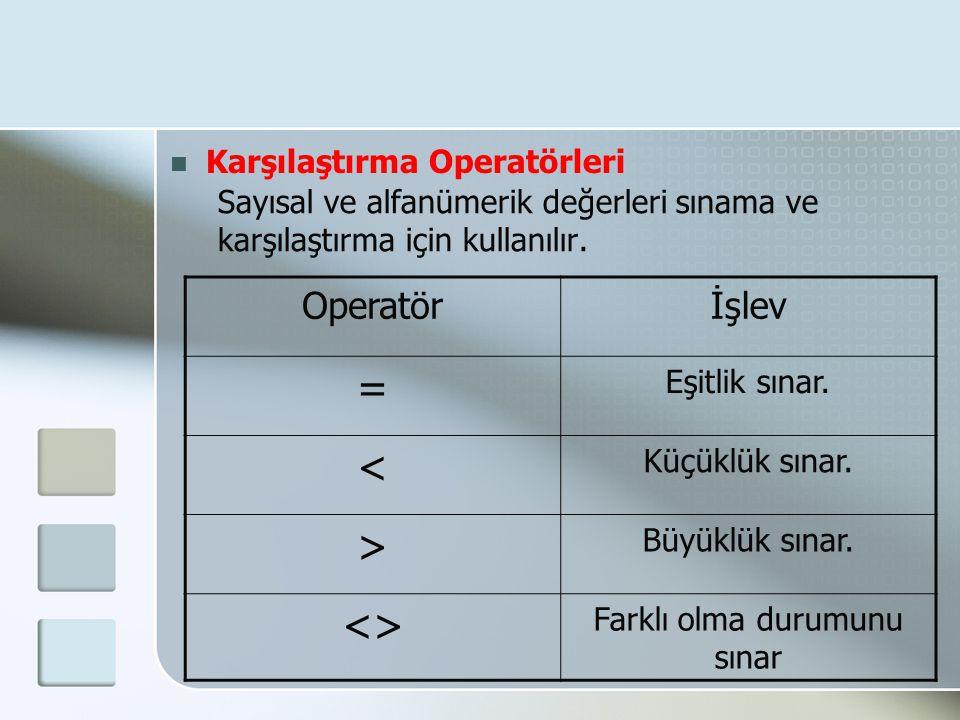 Sayısal ve alfanümerik değerleri sınama ve karşılaştırma için kullanılır.  Karşılaştırma Operatörleri Operatörİşlev = Eşitlik sınar. < Küçüklük sınar