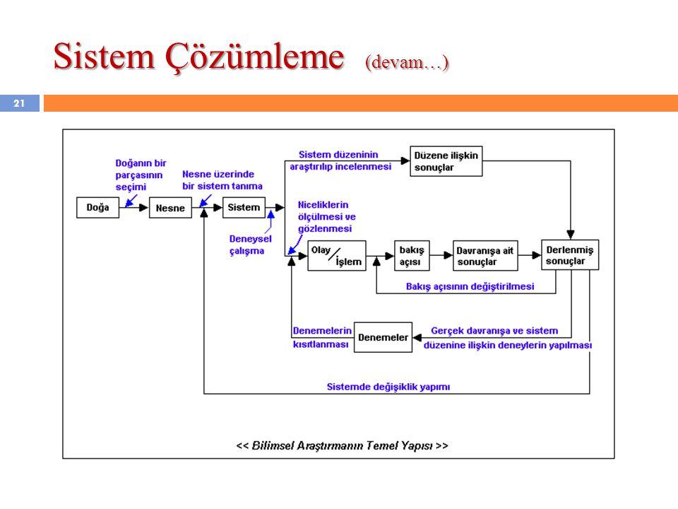 Sistem Çözümleme (devam…) 21