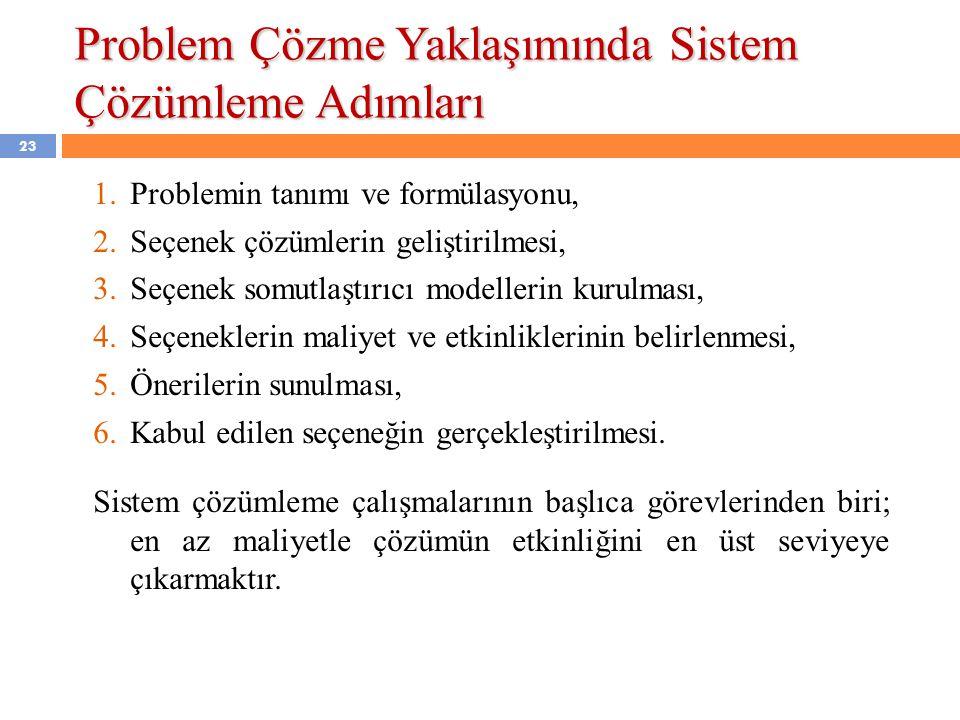 Problem Çözme Yaklaşımında Sistem Çözümleme Adımları 1.Problemin tanımı ve formülasyonu, 2.Seçenek çözümlerin geliştirilmesi, 3.Seçenek somutlaştırıcı