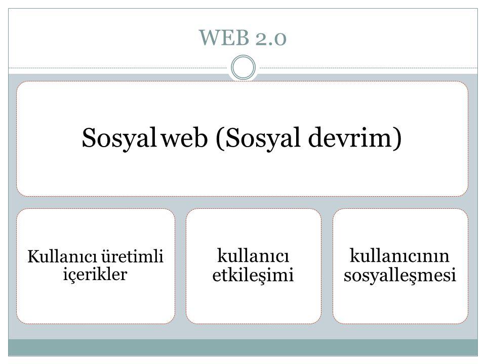 WEB 2.0 Sosyal web (Sosyal devrim) Kullanıcı üretimli içerikler kullanıcı etkileşimi kullanıcının sosyalleşmesi