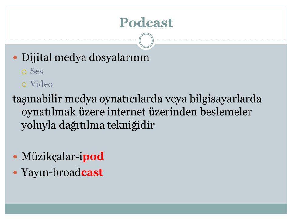 Podcast  Dijital medya dosyalarının  Ses  Video taşınabilir medya oynatıcılarda veya bilgisayarlarda oynatılmak üzere internet üzerinden beslemeler yoluyla dağıtılma tekniğidir  Müzikçalar-ipod  Yayın-broadcast