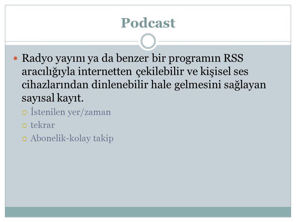 Podcast  Radyo yayını ya da benzer bir programın RSS aracılığıyla internetten çekilebilir ve kişisel ses cihazlarından dinlenebilir hale gelmesini sağlayan sayısal kayıt.
