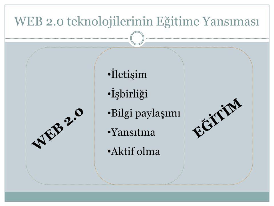 WEB 2.0 teknolojilerinin Eğitime Yansıması • İletişim • İşbirliği • Bilgi paylaşımı • Yansıtma • Aktif olma WEB 2.0 EĞİTİM