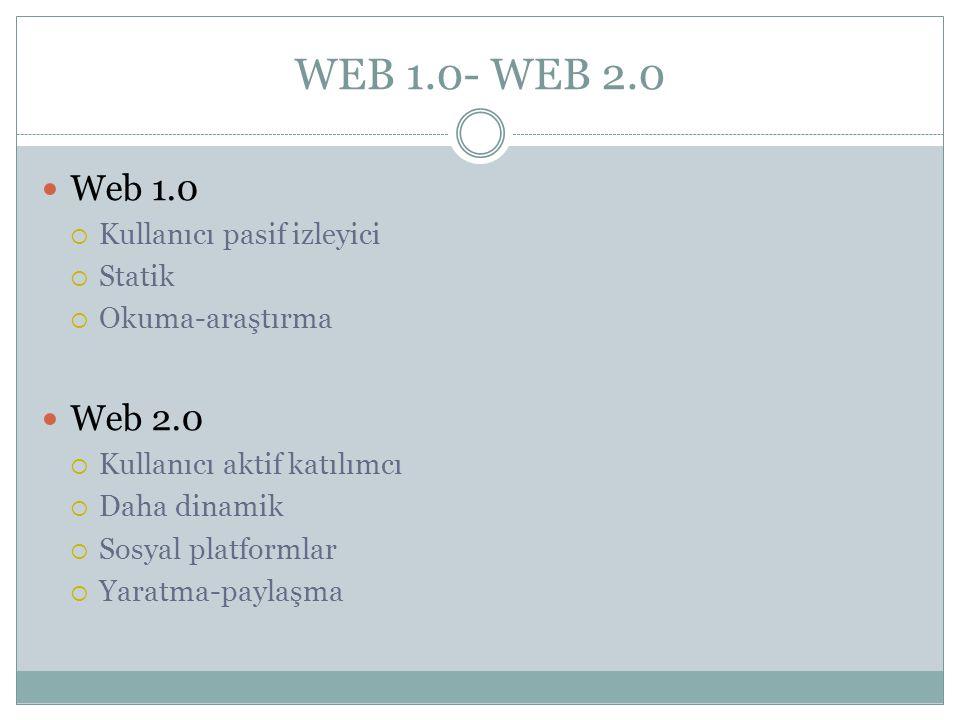 WEB 1.0- WEB 2.0  Web 1.0  Kullanıcı pasif izleyici  Statik  Okuma-araştırma  Web 2.0  Kullanıcı aktif katılımcı  Daha dinamik  Sosyal platformlar  Yaratma-paylaşma