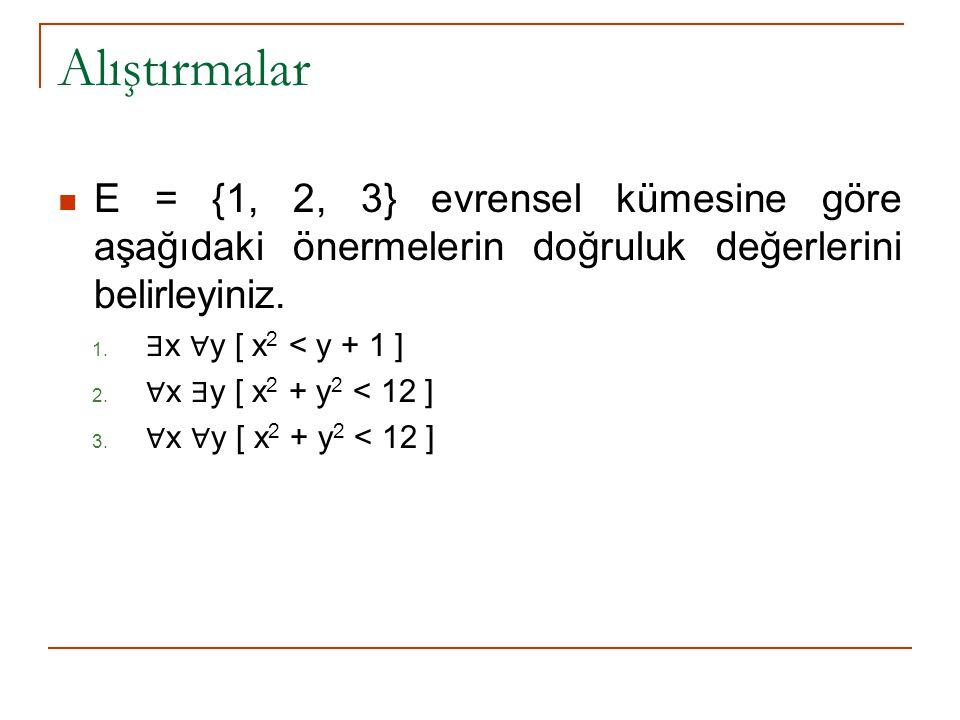 Alıştırmalar  E = {1, 2, 3} evrensel kümesine göre aşağıdaki önermelerin doğruluk değerlerini belirleyiniz. 1. ∃ x ∀ y [ x 2 < y + 1 ] 2. ∀ x ∃ y [ x