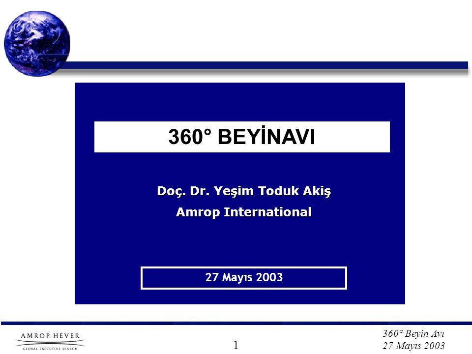 360° Beyin Avı 27 Mayıs 2003 360° BEYİNAVI 27 Mayıs 2003 Doç. Dr. Yeşim Toduk Akiş Amrop International 1
