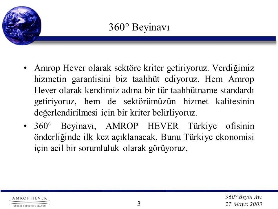 360° Beyin Avı 27 Mayıs 2003 360° Beyinavı •Amrop Hever olarak sektöre kriter getiriyoruz.