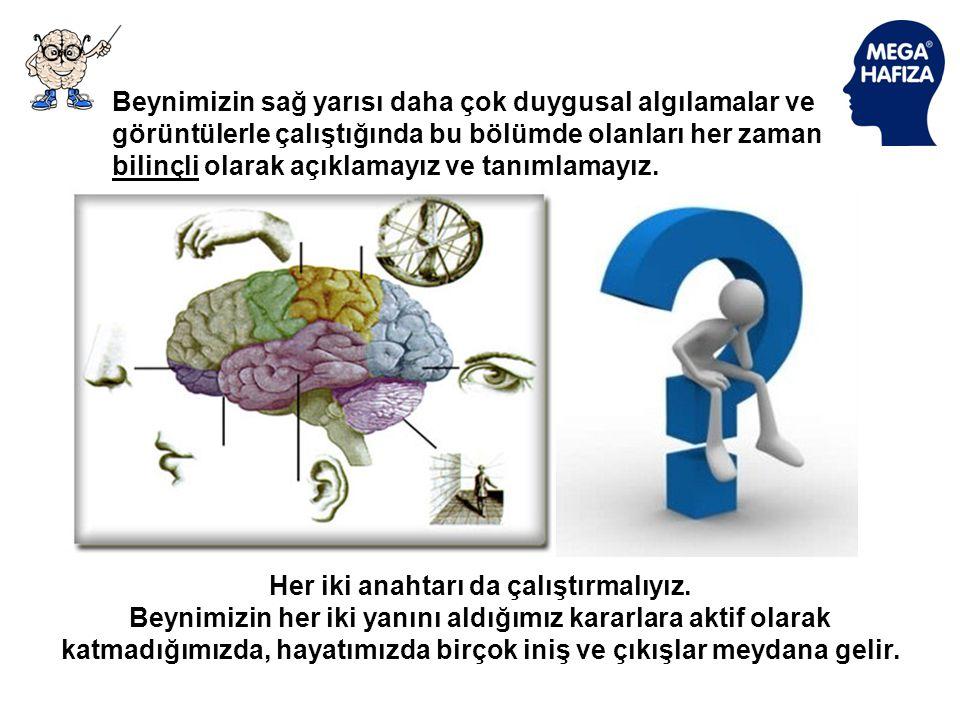 Beynimizin sol tarafı kelimelerle düşünür. Sol beynin anahtarı kelimelerdir Yani; sol beyin kelimelerle çalışır. Beynimizin sağ tarafı görüntülerle dü