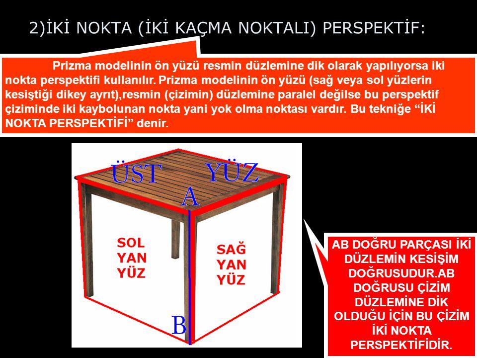 2)İKİ NOKTA (İKİ KAÇMA NOKTALI) PERSPEKTİF: Prizma modelinin ön yüzü resmin düzlemine dik olarak yapılıyorsa iki nokta perspektifi kullanılır. Prizma