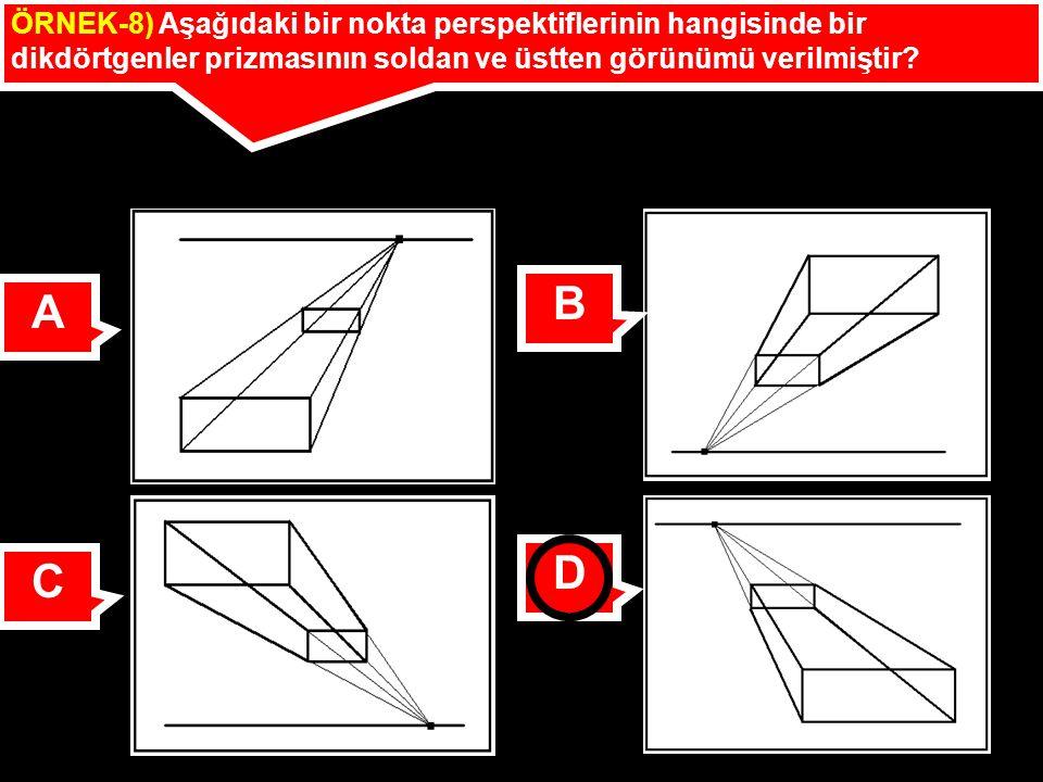 ÖRNEK-8) Aşağıdaki bir nokta perspektiflerinin hangisinde bir dikdörtgenler prizmasının soldan ve üstten görünümü verilmiştir? A B C D