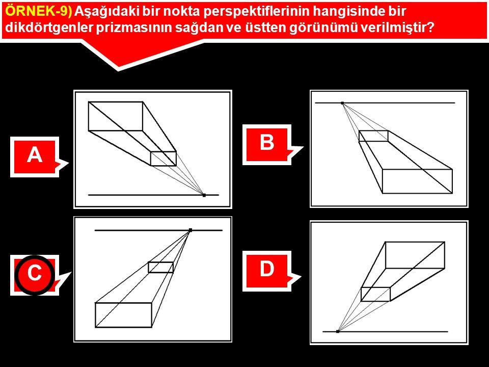 ÖRNEK-9) Aşağıdaki bir nokta perspektiflerinin hangisinde bir dikdörtgenler prizmasının sağdan ve üstten görünümü verilmiştir? A C B D
