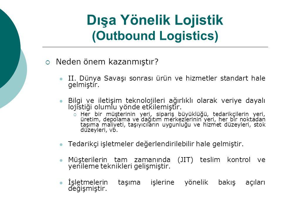 Dışa Yönelik Lojistik (Outbound Logistics)  Neden önem kazanmıştır?  II. Dünya Savaşı sonrası ürün ve hizmetler standart hale gelmiştir.  Bilgi ve