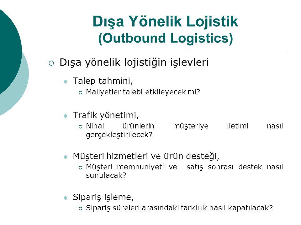 Dışa Yönelik Lojistik (Outbound Logistics)  Dışa yönelik lojistiğin işlevleri  Talep tahmini,  Maliyetler talebi etkileyecek mi?  Trafik yönetimi,