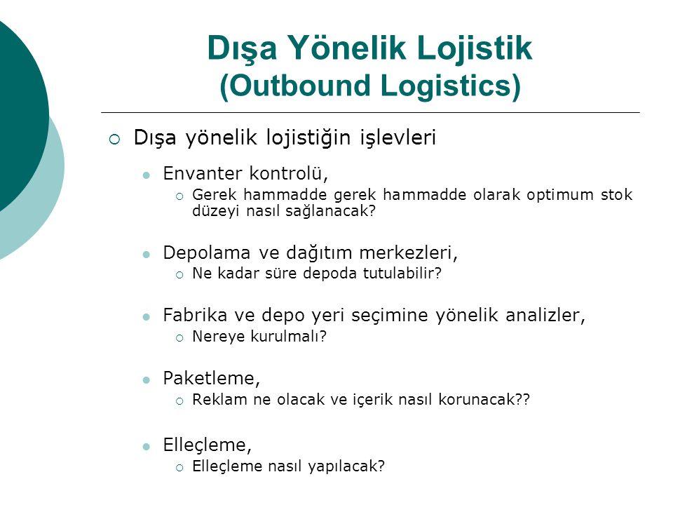Dışa Yönelik Lojistik (Outbound Logistics)  Dışa yönelik lojistiğin işlevleri  Envanter kontrolü,  Gerek hammadde gerek hammadde olarak optimum sto