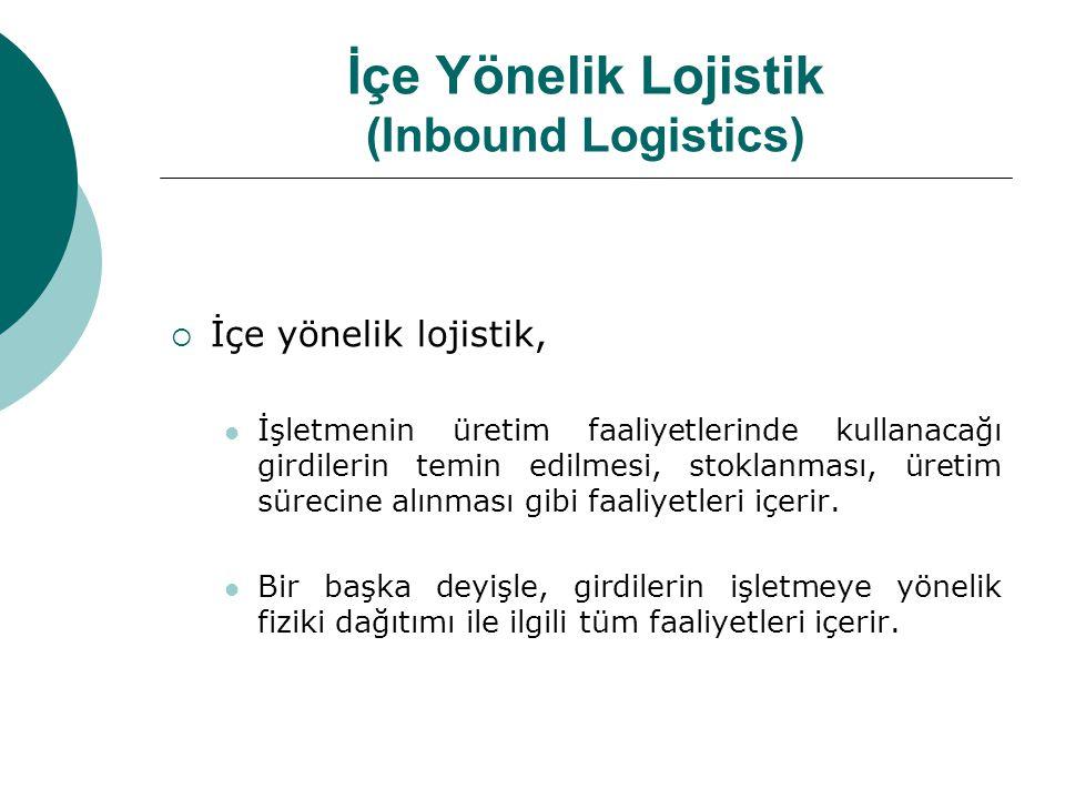 İçe Yönelik Lojistik (Inbound Logistics)  İçe yönelik lojistik,  İşletmenin üretim faaliyetlerinde kullanacağı girdilerin temin edilmesi, stoklanmas