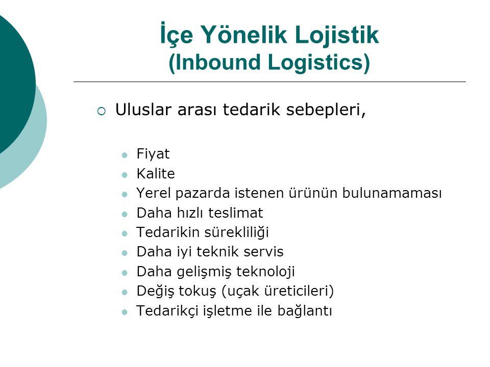 İçe Yönelik Lojistik (Inbound Logistics)  Uluslar arası tedarik sebepleri,  Fiyat  Kalite  Yerel pazarda istenen ürünün bulunamaması  Daha hızlı