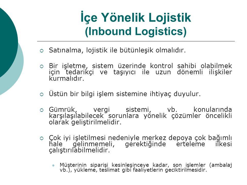 İçe Yönelik Lojistik (Inbound Logistics)  Satınalma, lojistik ile bütünleşik olmalıdır.  Bir işletme, sistem üzerinde kontrol sahibi olabilmek için