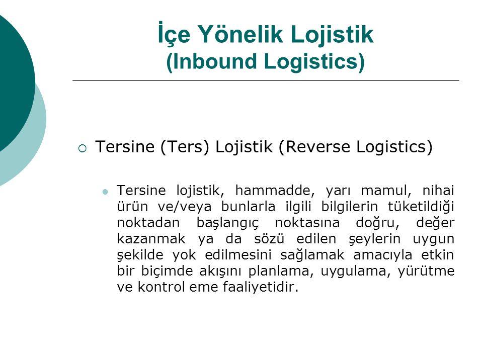 İçe Yönelik Lojistik (Inbound Logistics)  Tersine (Ters) Lojistik (Reverse Logistics)  Tersine lojistik, hammadde, yarı mamul, nihai ürün ve/veya bu