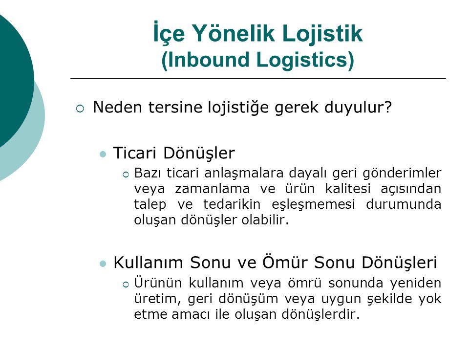İçe Yönelik Lojistik (Inbound Logistics)  Neden tersine lojistiğe gerek duyulur?  Ticari Dönüşler  Bazı ticari anlaşmalara dayalı geri gönderimler