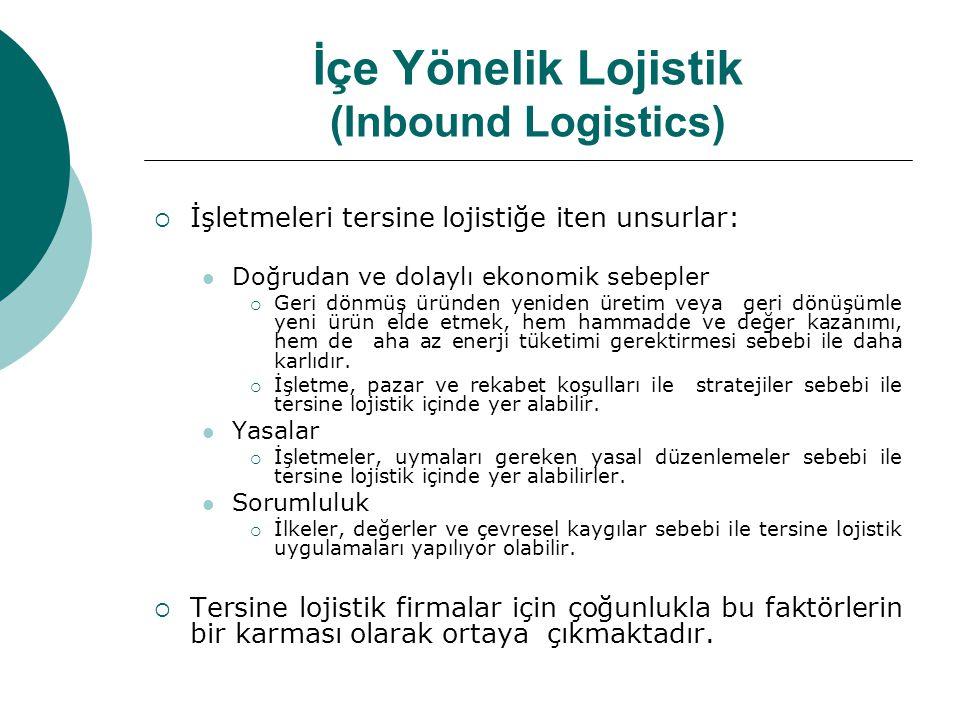 İçe Yönelik Lojistik (Inbound Logistics)  İşletmeleri tersine lojistiğe iten unsurlar:  Doğrudan ve dolaylı ekonomik sebepler  Geri dönmüş üründen