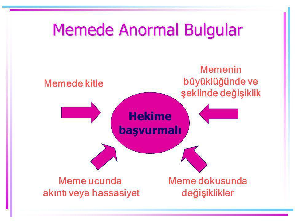 Memenin büyüklüğünde ve şeklinde değişiklik Memede Anormal Bulgular Hekime başvurmalı Memede kitle Meme ucunda akıntı veya hassasiyet Meme dokusunda d