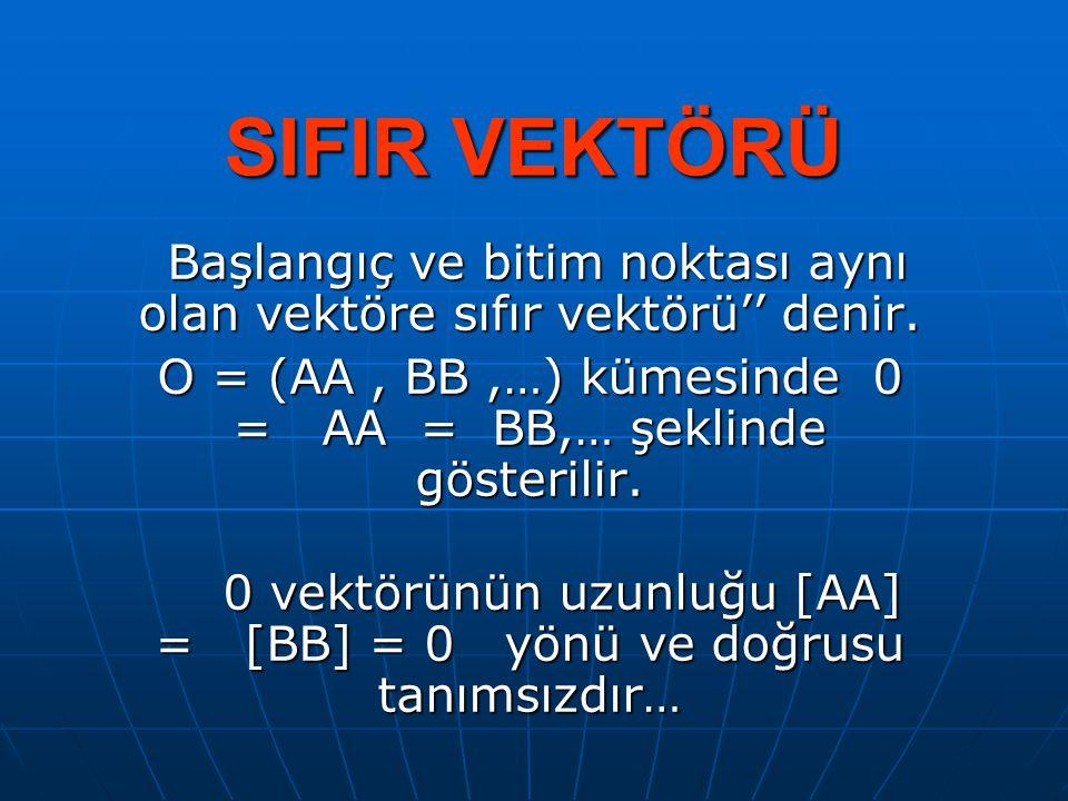 Başlangıç ve bitim noktası aynı olan vektöre sıfır vektörü'' denir.