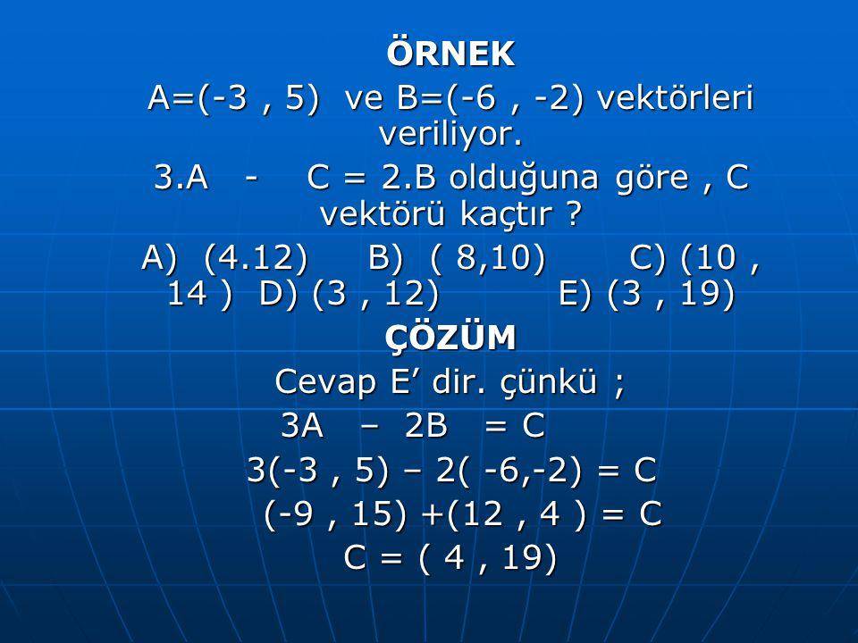 ÖRNEK A=(-3, 5) ve B=(-6, -2) vektörleri veriliyor.