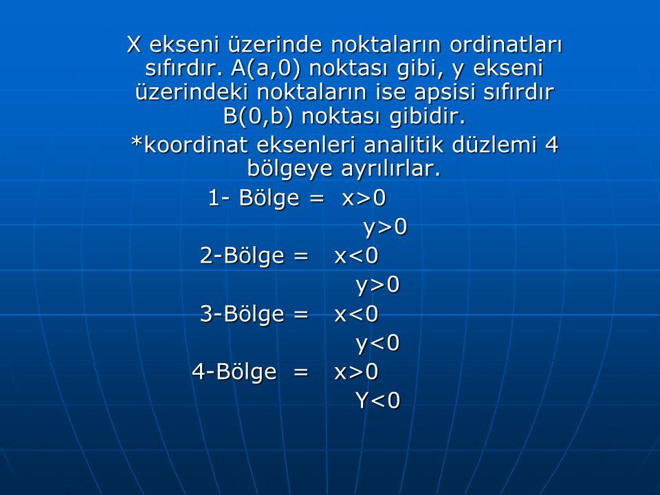 X ekseni üzerinde noktaların ordinatları sıfırdır.