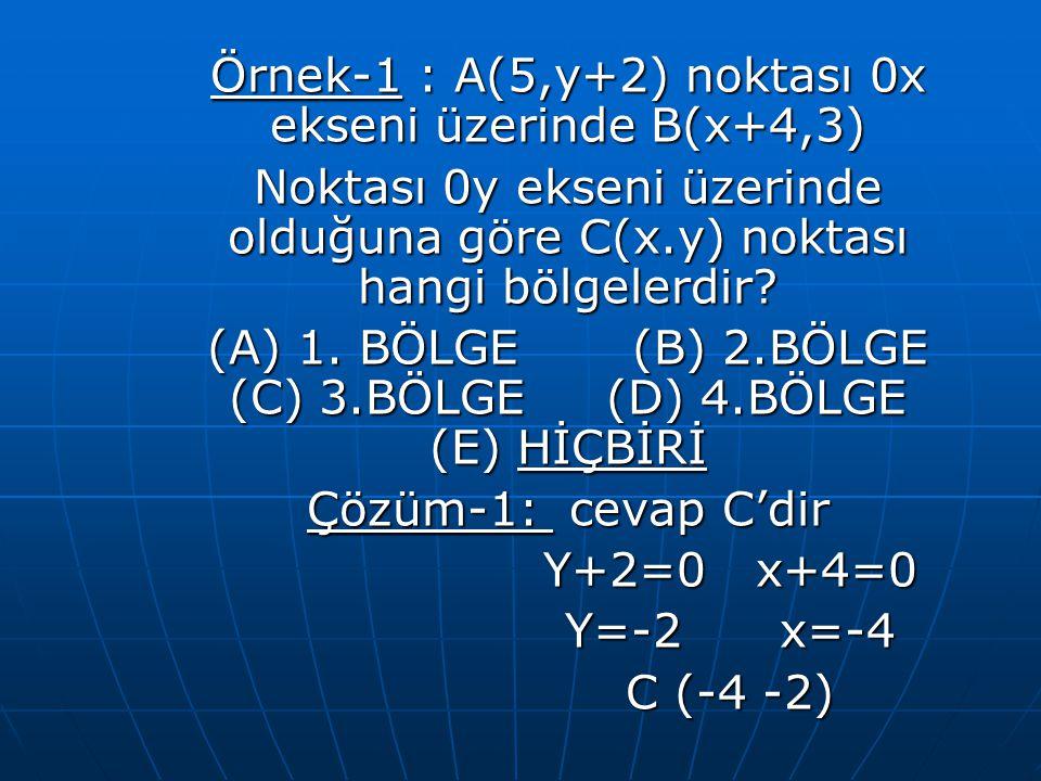 Örnek-1 : A(5,y+2) noktası 0x ekseni üzerinde B(x+4,3) Noktası 0y ekseni üzerinde olduğuna göre C(x.y) noktası hangi bölgelerdir.
