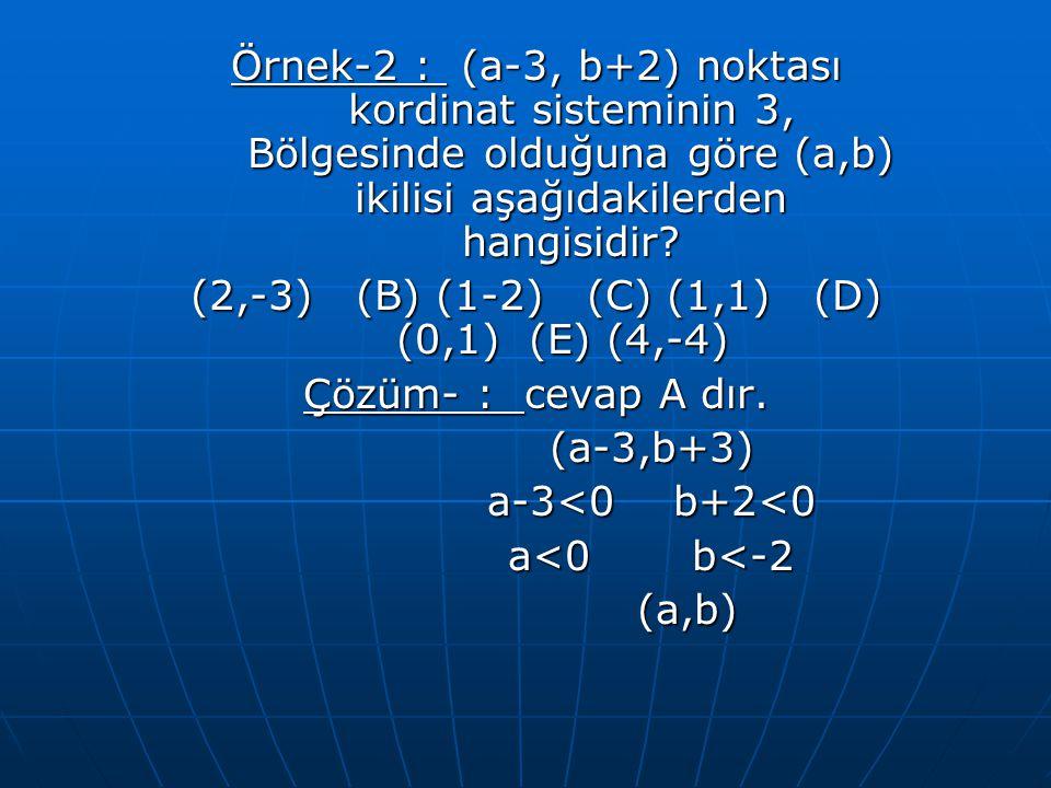 Örnek-2 : (a-3, b+2) noktası kordinat sisteminin 3, Bölgesinde olduğuna göre (a,b) ikilisi aşağıdakilerden hangisidir.