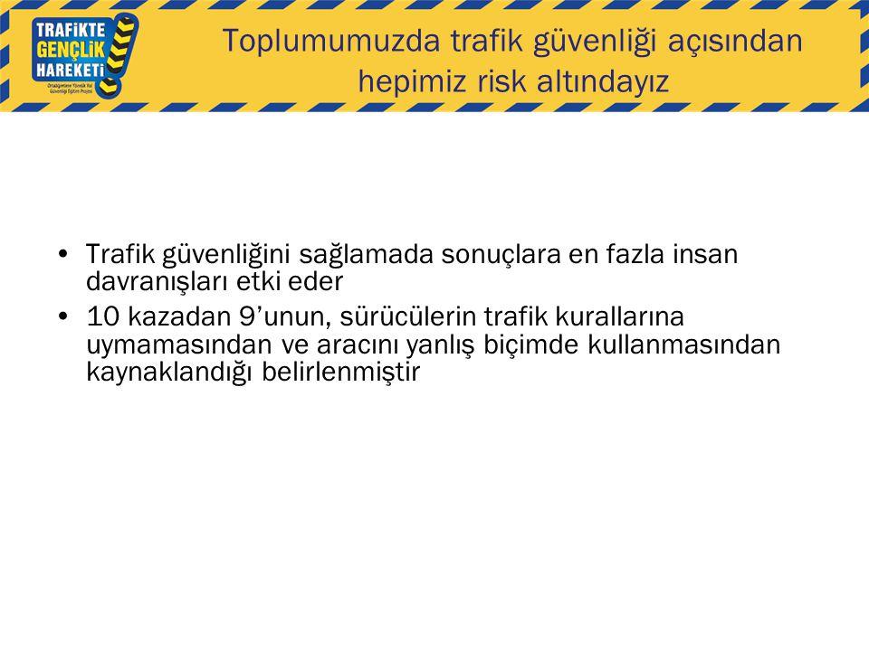 Toplumumuzda trafik güvenliği açısından hepimiz risk altındayız •Trafik güvenliğini sağlamada sonuçlara en fazla insan davranışları etki eder •10 kaza
