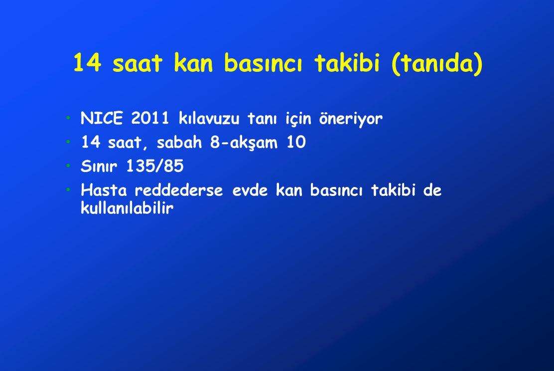 14 saat kan basıncı takibi (tanıda) •NICE 2011 kılavuzu tanı için öneriyor •14 saat, sabah 8-akşam 10 •Sınır 135/85 •Hasta reddederse evde kan basıncı takibi de kullanılabilir