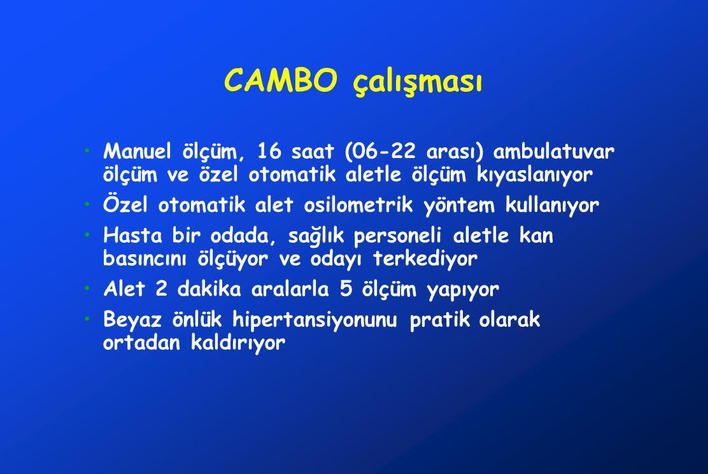 CAMBO çalışması •Manuel ölçüm, 16 saat (06-22 arası) ambulatuvar ölçüm ve özel otomatik aletle ölçüm kıyaslanıyor •Özel otomatik alet osilometrik yöntem kullanıyor •Hasta bir odada, sağlık personeli aletle kan basıncını ölçüyor ve odayı terkediyor •Alet 2 dakika aralarla 5 ölçüm yapıyor •Beyaz önlük hipertansiyonunu pratik olarak ortadan kaldırıyor