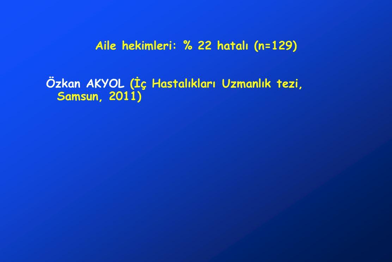 Aile hekimleri: % 22 hatalı (n=129) Özkan AKYOL (İç Hastalıkları Uzmanlık tezi, Samsun, 2011)