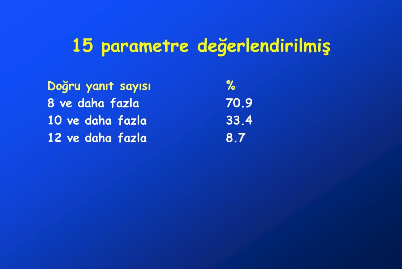 15 parametre değerlendirilmiş Doğru yanıt sayısı% 8 ve daha fazla70.9 10 ve daha fazla33.4 12 ve daha fazla8.7