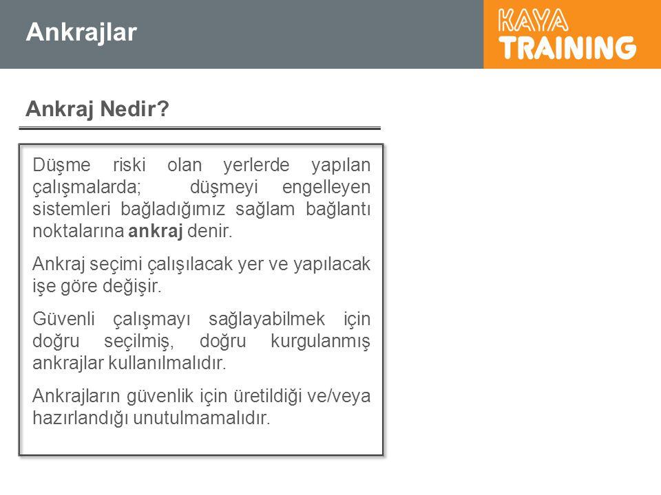 Sorular 4 ) Aşağıdakilerden hangileri taşınabilir ankraj dır.