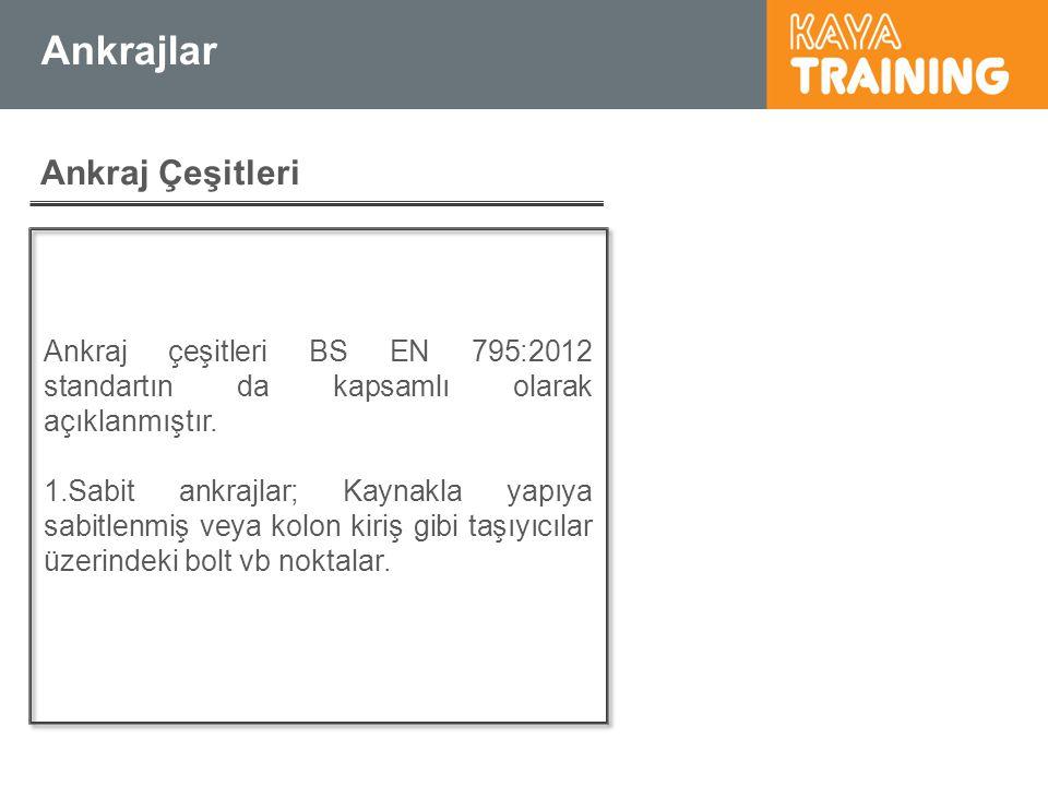 Ankrajlar Ankraj Çeşitleri Ankraj çeşitleri BS EN 795:2012 standartın da kapsamlı olarak açıklanmıştır. 1.Sabit ankrajlar; Kaynakla yapıya sabitlenmiş
