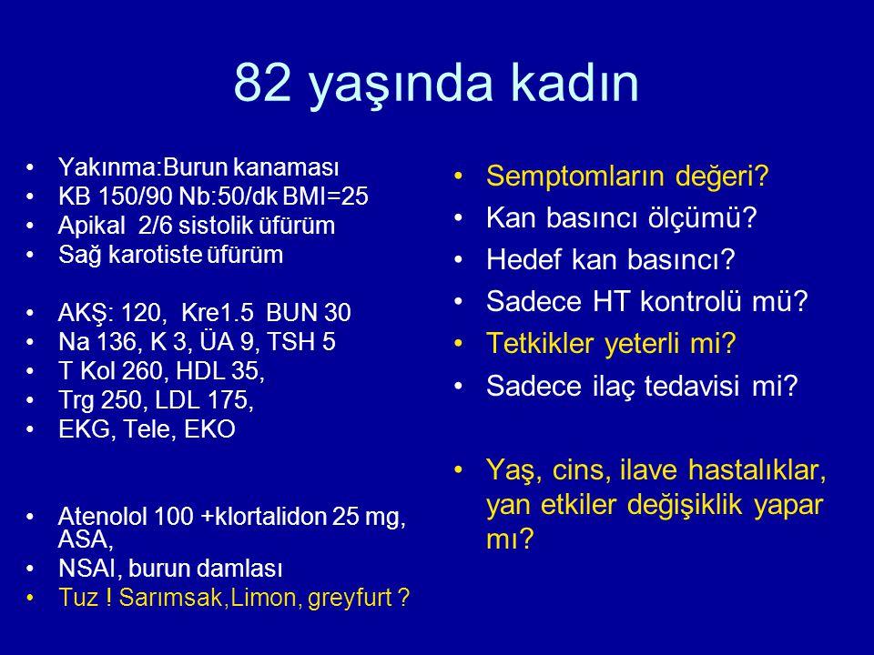 82 yaşında kadın •Yakınma:Burun kanaması •KB 150/90 Nb:50/dk BMI=25 •Apikal 2/6 sistolik üfürüm •Sağ karotiste üfürüm •AKŞ: 120, Kre1.5 BUN 30 •Na 136, K 3, ÜA 9, TSH 5 •T Kol 260, HDL 35, •Trg 250, LDL 175, •EKG, Tele, EKO •Atenolol 100 +klortalidon 25 mg, ASA, •NSAI, burun damlası •Tuz .
