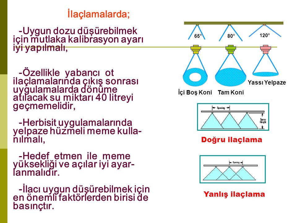 5- İlaçlamalar yağışsız havada yapılmalı, hem etkisi azaltılmaz, hem de yıkanma ile toprak ve yer altı suları kirletilmemiş olur.
