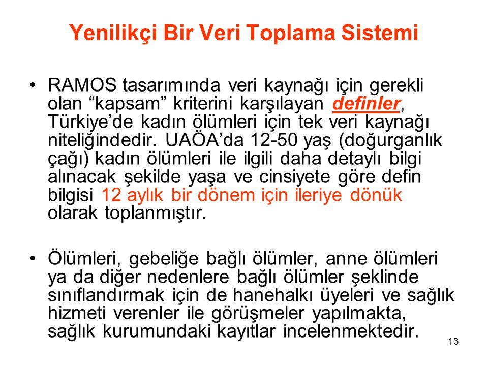 """13 Yenilikçi Bir Veri Toplama Sistemi •RAMOS tasarımında veri kaynağı için gerekli olan """"kapsam"""" kriterini karşılayan definler, Türkiye'de kadın ölüml"""