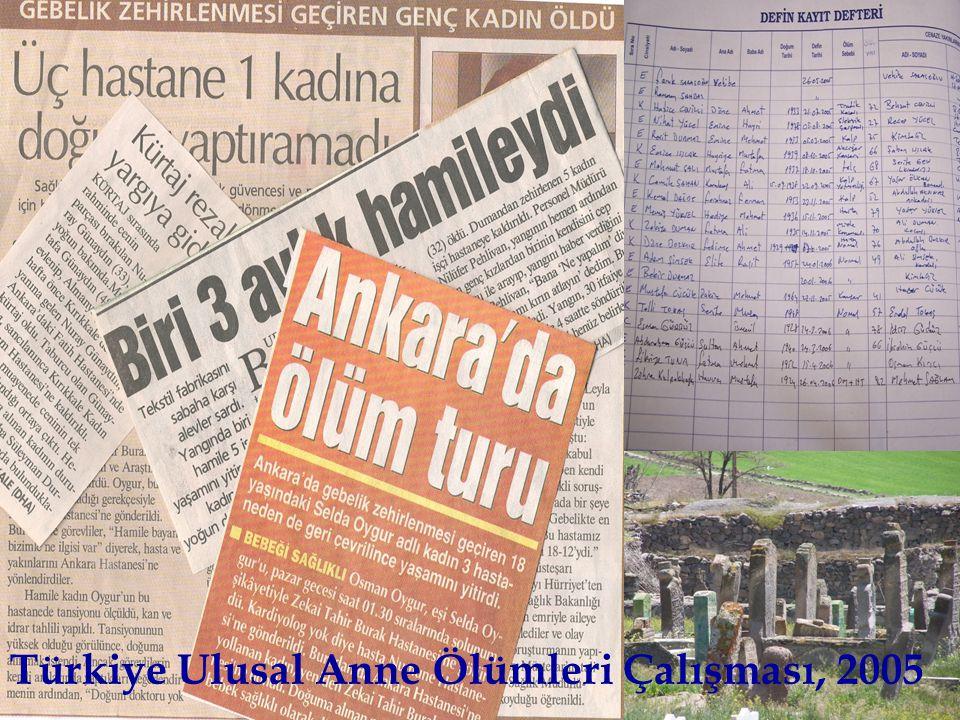 13 Yenilikçi Bir Veri Toplama Sistemi •RAMOS tasarımında veri kaynağı için gerekli olan kapsam kriterini karşılayan definler, Türkiye'de kadın ölümleri için tek veri kaynağı niteliğindedir.