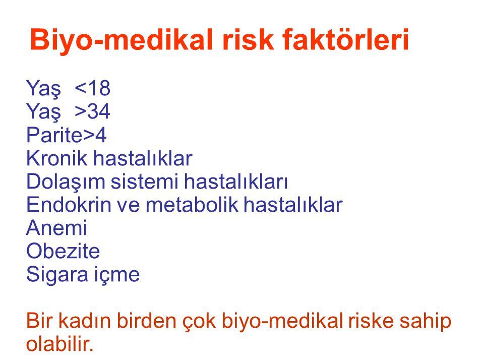 Biyo-medikal risk faktörleri Yaş <18 Yaş>34 Parite>4 Kronik hastalıklar Dolaşım sistemi hastalıkları Endokrin ve metabolik hastalıklar Anemi Obezite S
