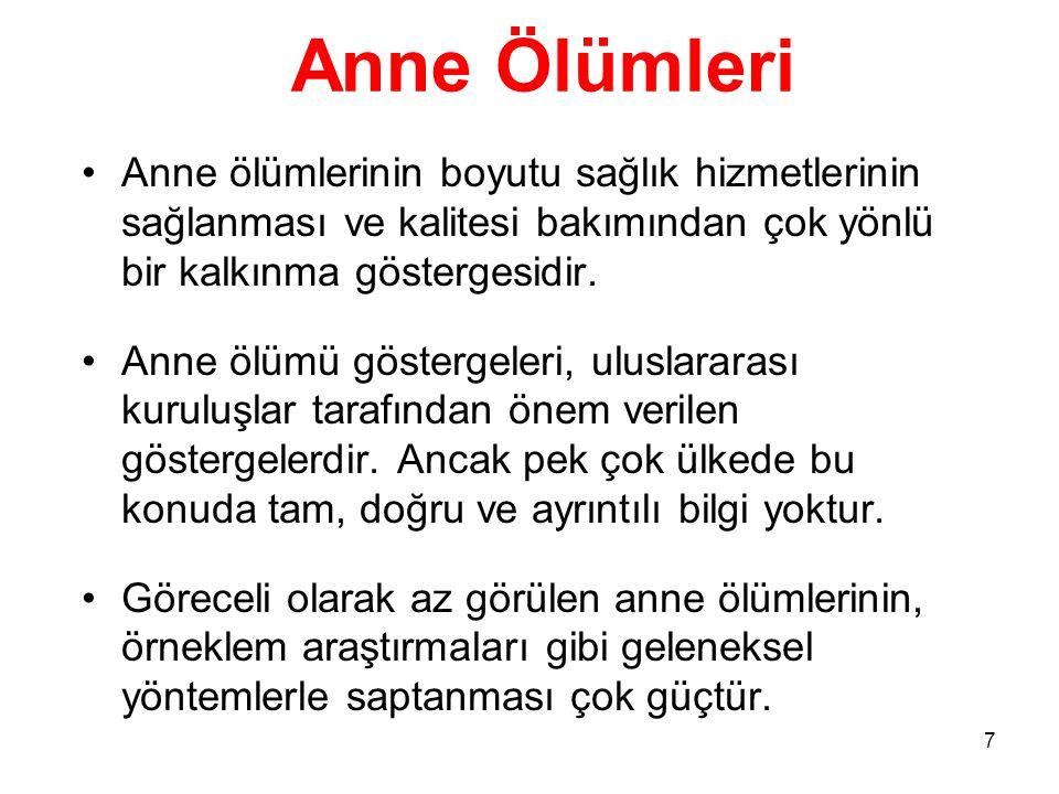 8 Türkiye'de Durum Türkiye'de gerçekleştirilen ulusal çalışmalarda gebelik, doğum ve loğusalık döneminde tüm nedenlerden anne ölümleri boyutu tahmin edilmiştir.