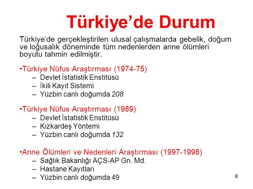 8 Türkiye'de Durum Türkiye'de gerçekleştirilen ulusal çalışmalarda gebelik, doğum ve loğusalık döneminde tüm nedenlerden anne ölümleri boyutu tahmin e