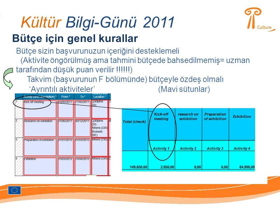 Kültür Bilgi-Günü 2011 Bütçe için genel kurallar Bütçe sizin başvurunuzun içeriğini desteklemeli (Aktivite öngörülmüş ama tahmini bütçede bahsedilmemiş= uzman tarafından düşük puan verilir !!!!!!) Takvim (başvurunun F bölümünde) bütçeyle özdeş olmalı 'Ayrıntılı aktiviteler'(Mavi sütunlar)