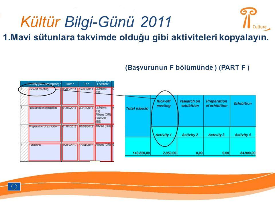 Kültür Bilgi-Günü 2011 1.Mavi sütunlara takvimde olduğu gibi aktiviteleri kopyalayın.