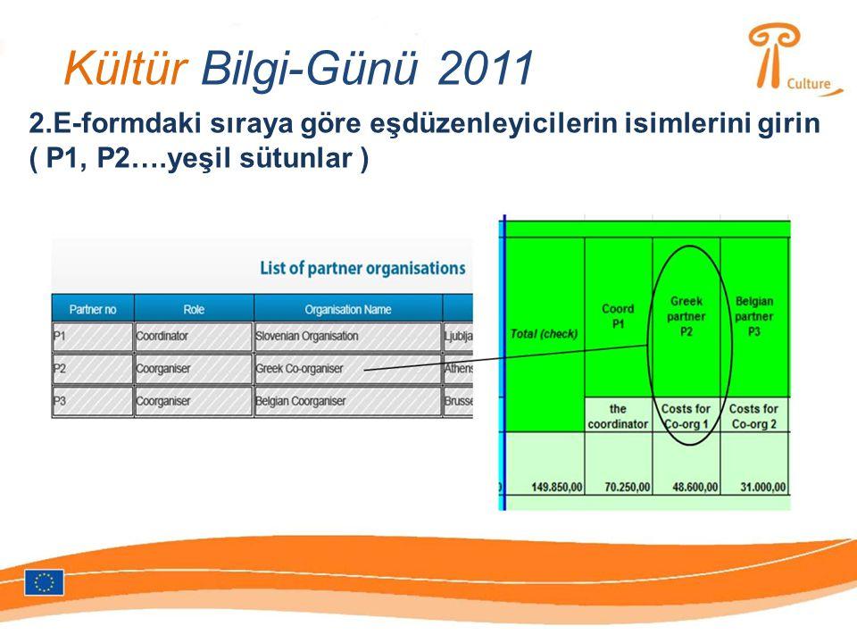 Kültür Bilgi-Günü 2011 2.E-formdaki sıraya göre eşdüzenleyicilerin isimlerini girin ( P1, P2….yeşil sütunlar )